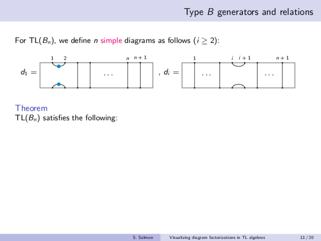 Type B generators and relations For TL(Bn ), we...