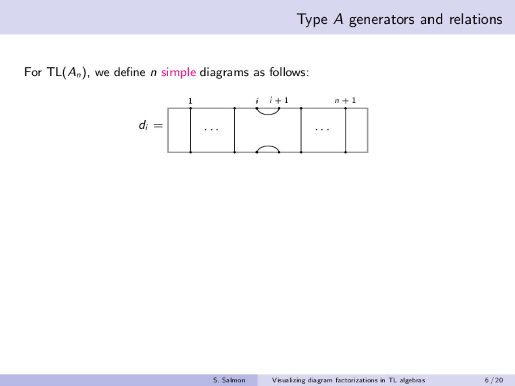 Type A generators and relations For TL(An ), we...