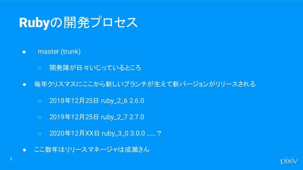 Rubyの開発プロセス 3 ● master (trunk) ○ 開発陣が日々いじっているとこ...