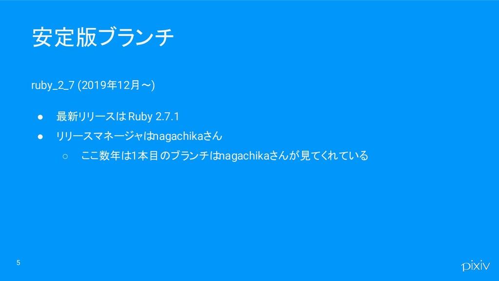 安定版ブランチ ruby_2_7 (2019年12月~) ● 最新リリースは Ruby 2.7...