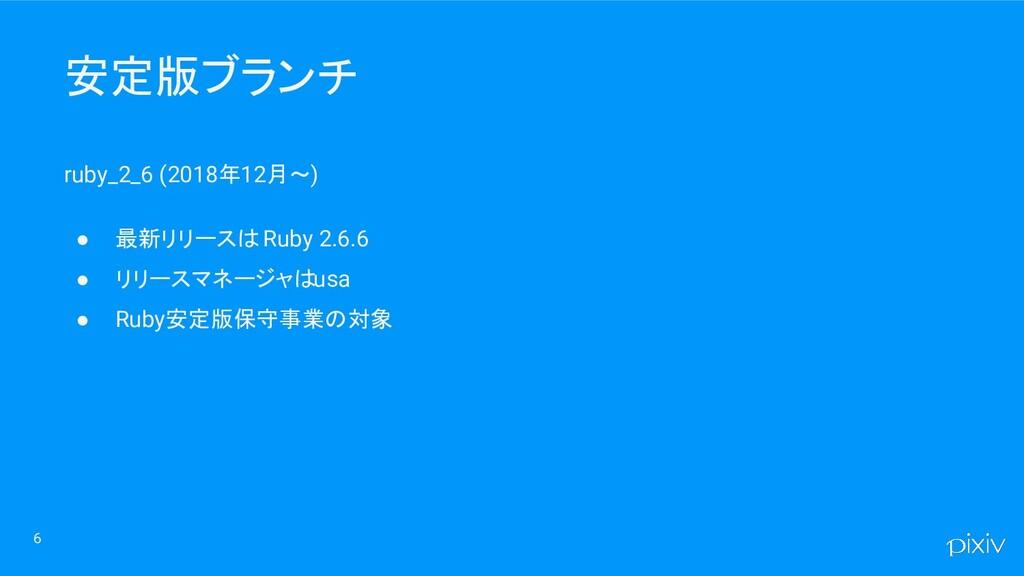 安定版ブランチ ruby_2_6 (2018年12月~) ● 最新リリースは Ruby 2.6...