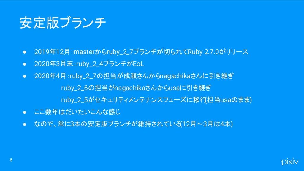 安定版ブランチ ● 2019年12月:masterからruby_2_7ブランチが切られてRub...