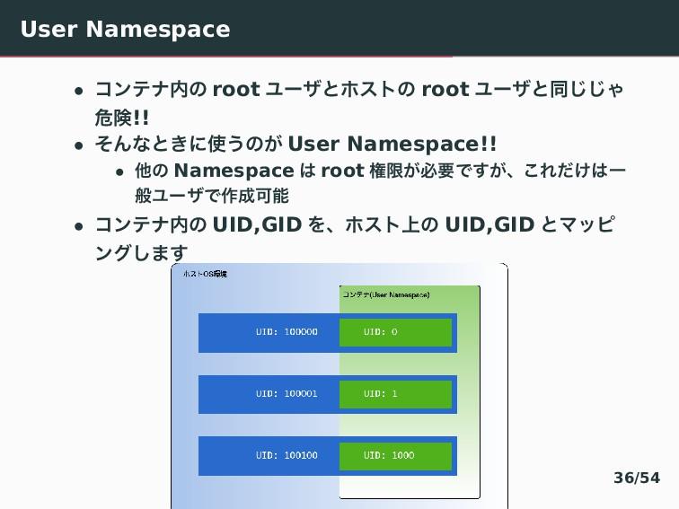User Namespace • ίϯςφͷ root Ϣʔβͱϗετͷ root Ϣʔβͱ...