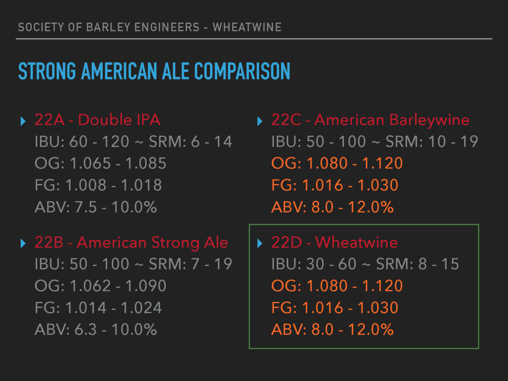 SOCIETY OF BARLEY ENGINEERS - WHEATWINE STRONG ...
