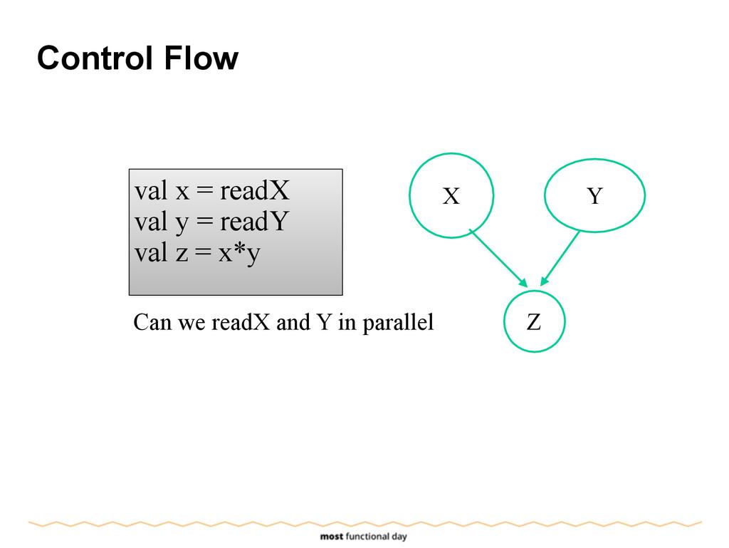 Control Flow val x = readX val y = readY val z ...