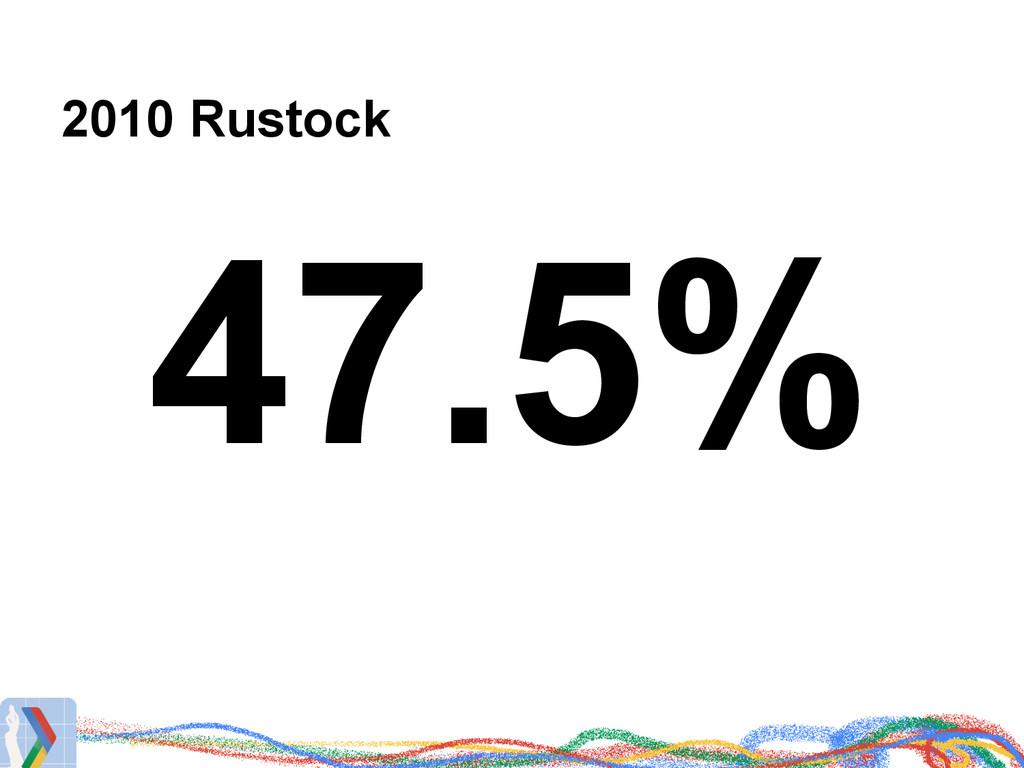 2010 Rustock 47.5%