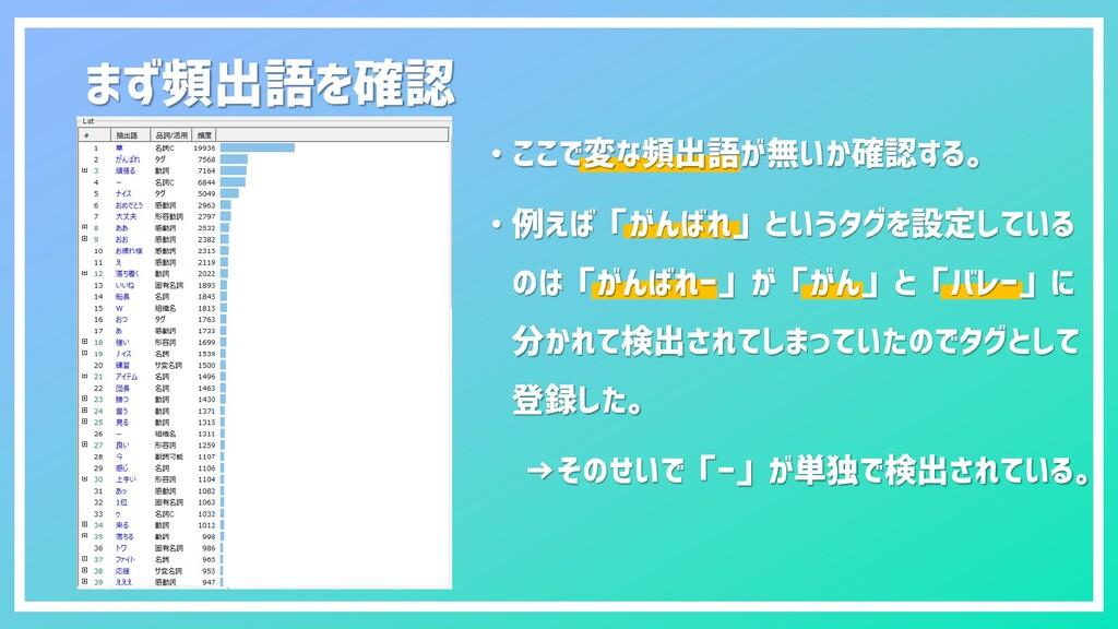 まず頻出語を確認 • ここで変な頻出語が無いか確認する。 • 例えば「がんばれ」というタグを設...