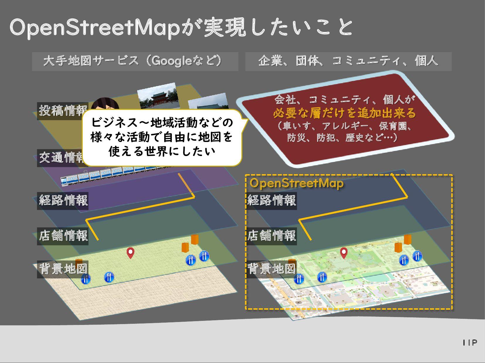 OpenStreetMapが実現したいこと P.11 店舗情報 背景地図 店舗情報 背景地図 ...