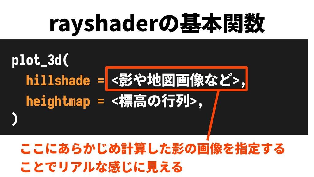 rayshaderの基本関数 plot_3d( hillshade = <影や地図画像など>,...