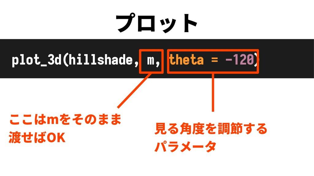 プロット plot_3d(hillshade, m, theta = -120) ここはmをそ...