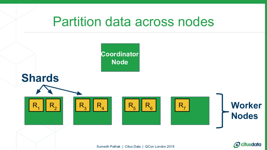 Partition data across nodes R 1 R 2 R 3 R 4 R 5...