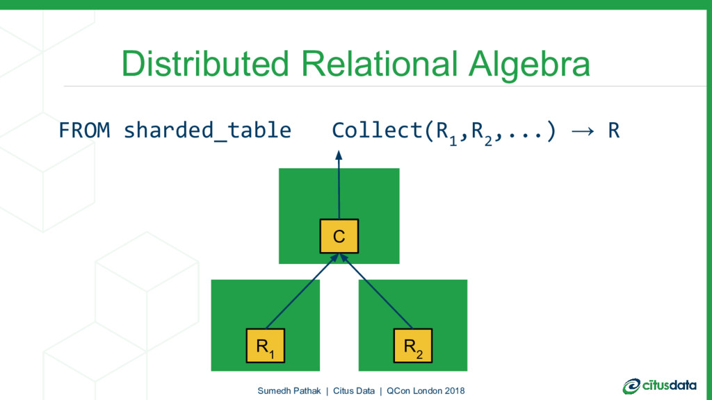 FROM sharded_table Collect(R 1 ,R 2 ,...) → R D...