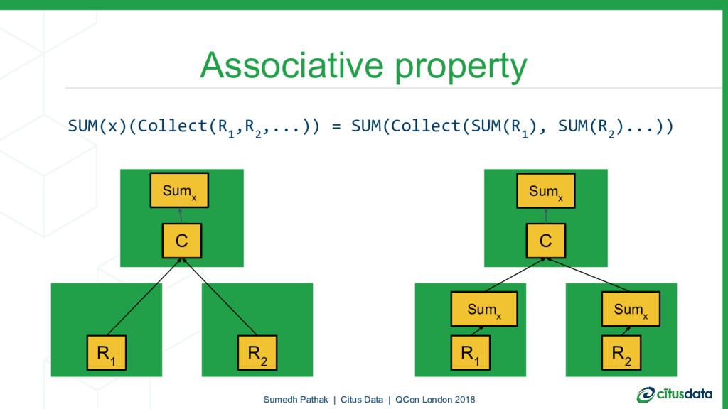 SUM(x)(Collect(R 1 ,R 2 ,...)) = SUM(Collect(SU...