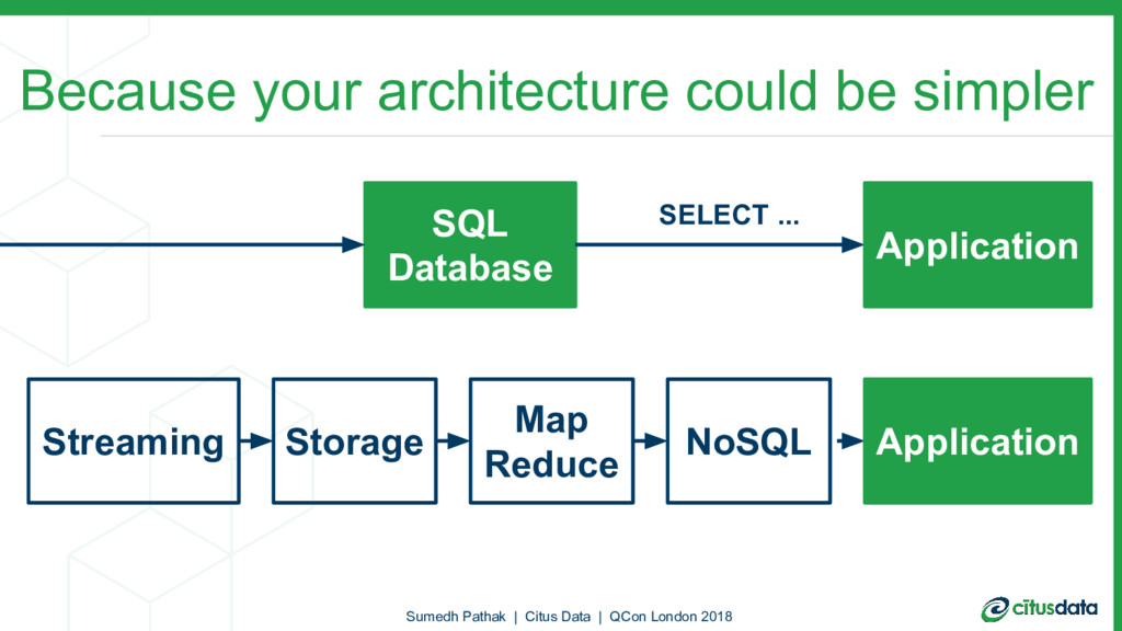 Streaming Storage Map Reduce NoSQL SQL Database...