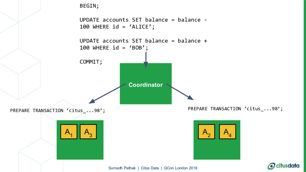 A 1 A 2 BEGIN; UPDATE accounts SET balance = ba...