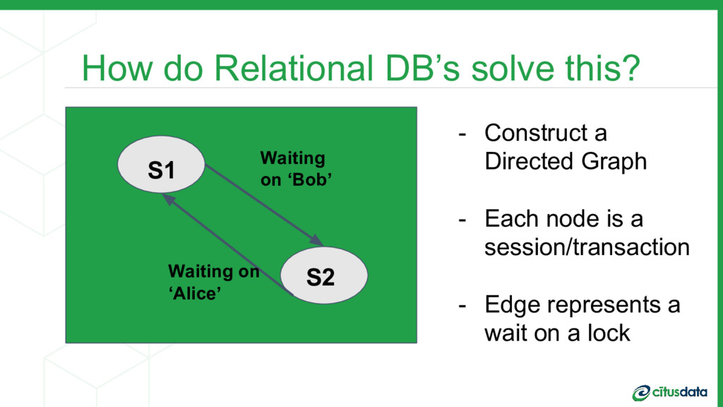 How do Relational DB's solve this? S1 S2 - Cons...
