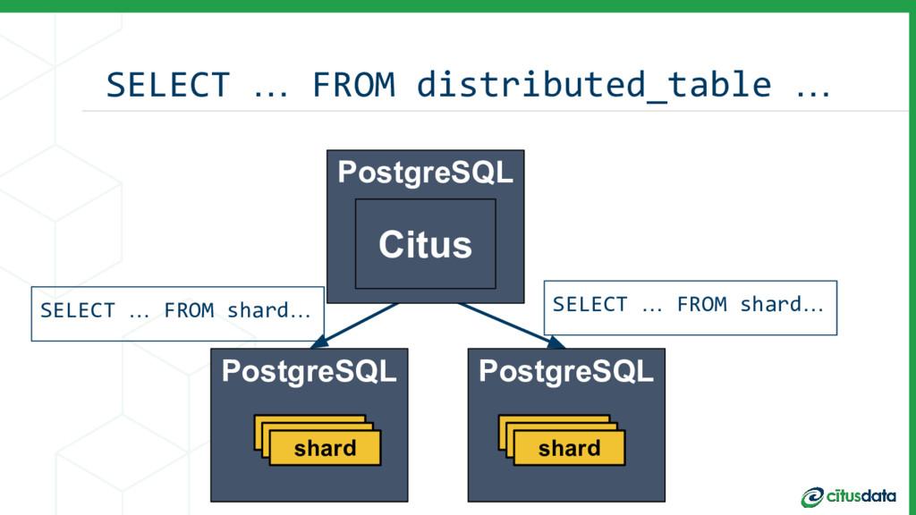 PostgreSQL PostgreSQL PostgreSQL shards shards ...