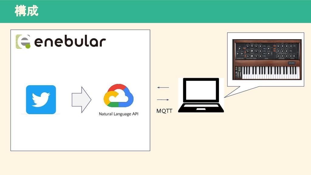 構成 Natural Language API MQTT