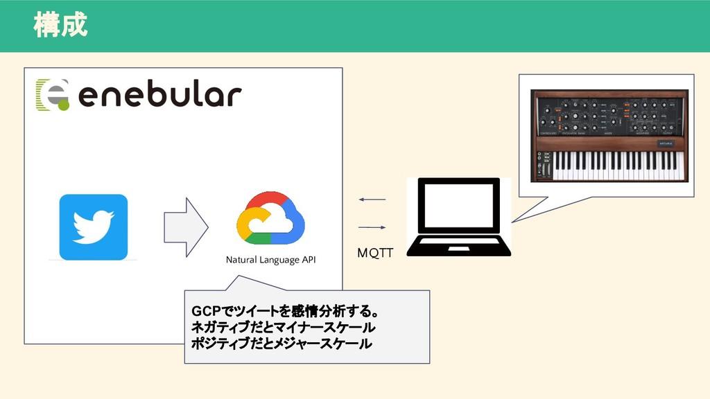 構成 Natural Language API MQTT GCPでツイートを感情分析する。 ネ...