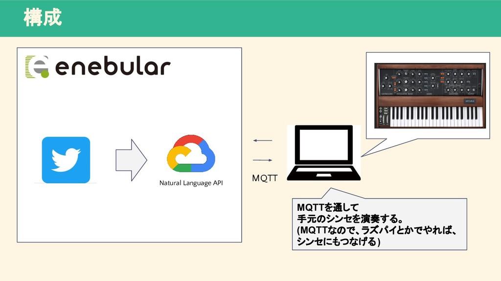 構成 Natural Language API MQTT MQTTを通して 手元のシンセを演奏...