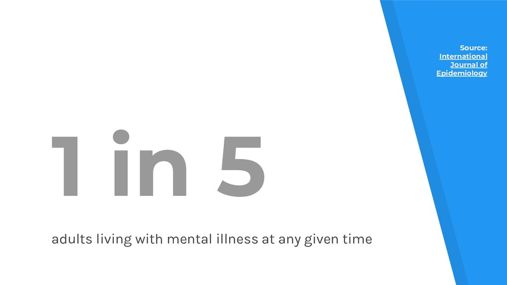 1 in 5 adults living with mental illness at any...
