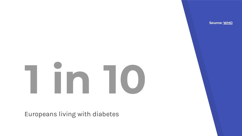1 in 10 Europeans living with diabetes Source: ...