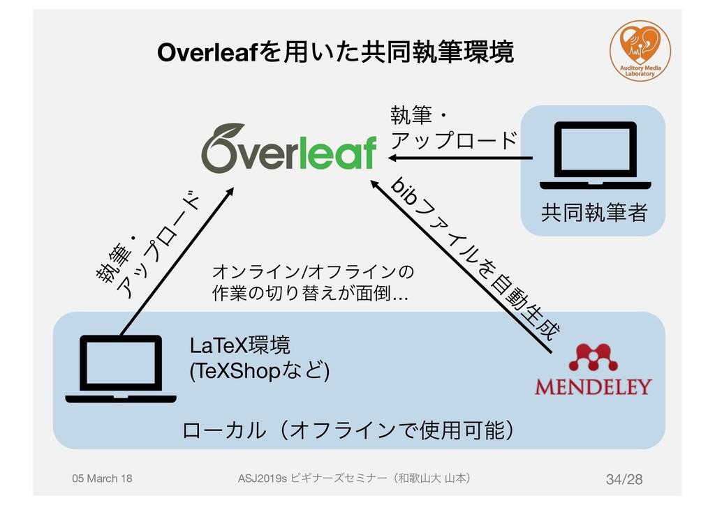 ڞಉࣥචऀ OverleafΛ༻͍ͨڞಉࣥචڥ ϩʔΧϧʢΦϑϥΠϯͰ༻Մʣ LaTeX...