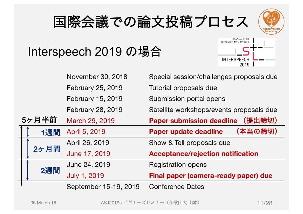 ࠃࡍձٞͰͷจߘϓϩηε November 30, 2018 Special sessio...