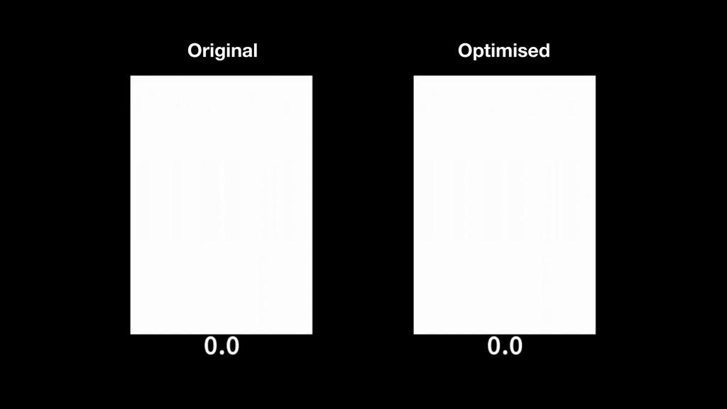 Original Optimised