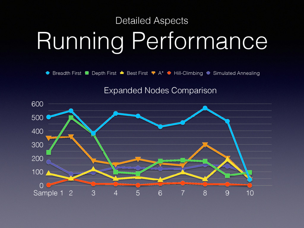 Detailed Aspects Running Performance Expanded N...
