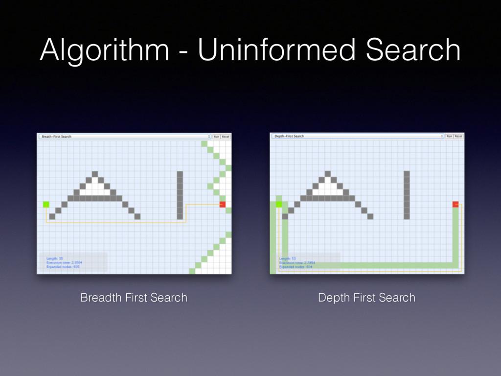 Algorithm - Uninformed Search Breadth First Sea...