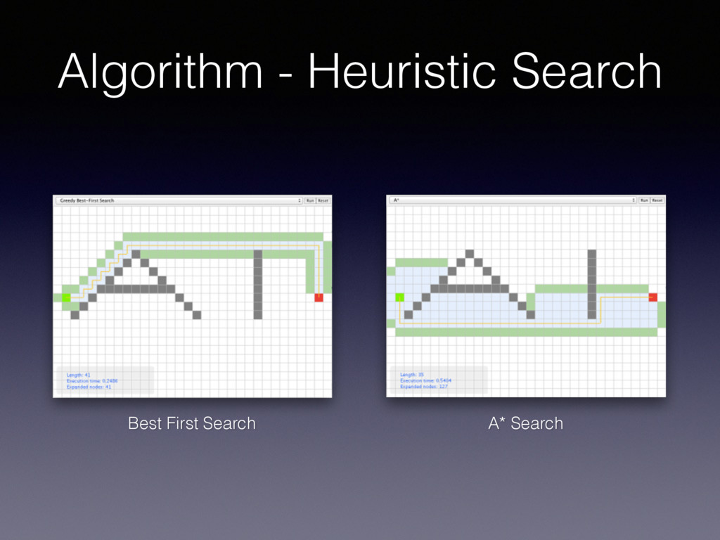 Best First Search A* Search Algorithm - Heurist...