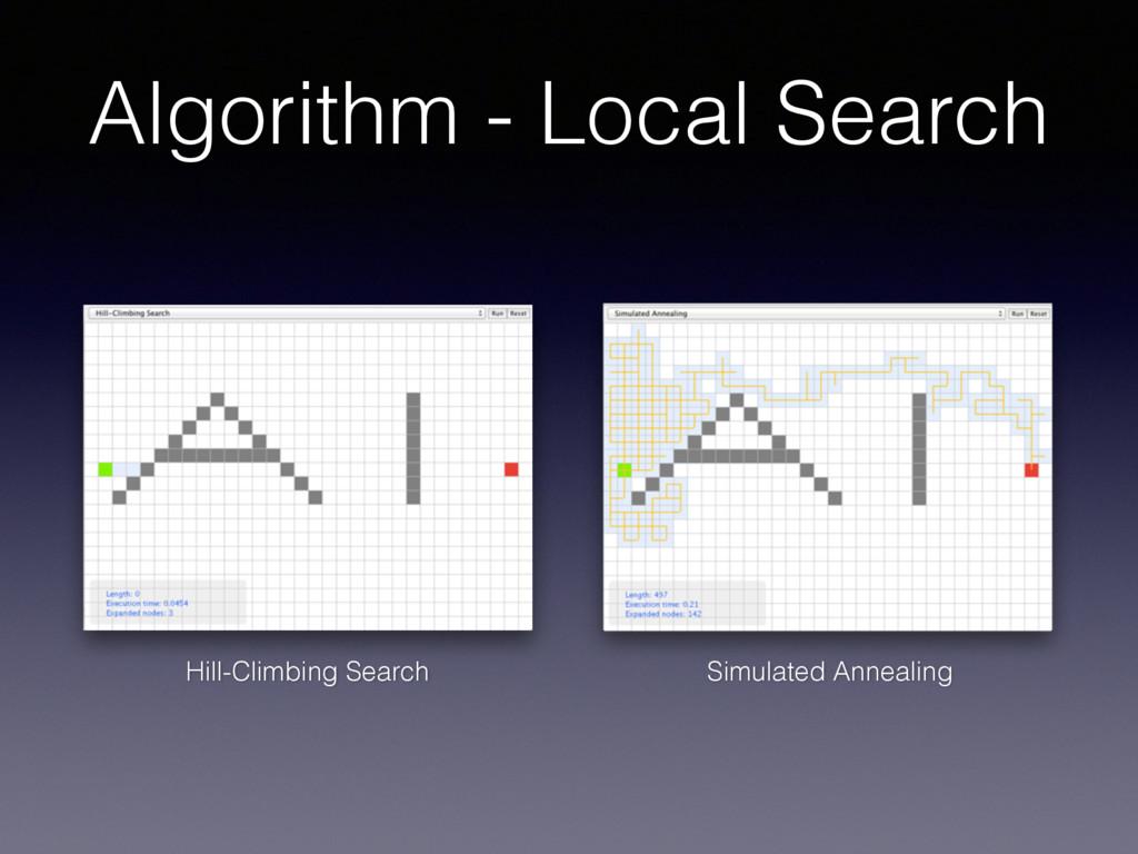 Algorithm - Local Search Hill-Climbing Search S...