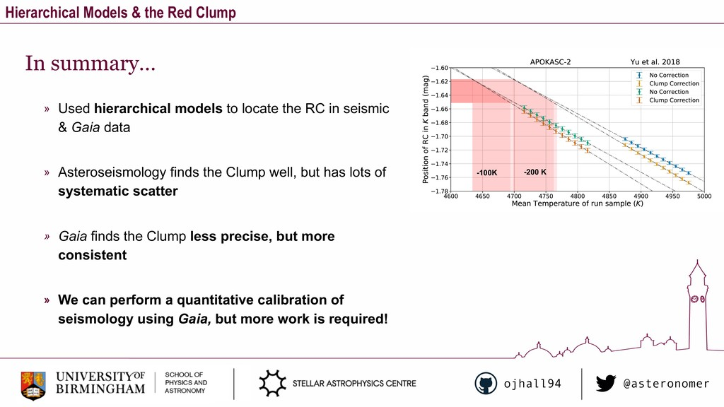 Hierarchical Models & the Red Clump @asteronome...