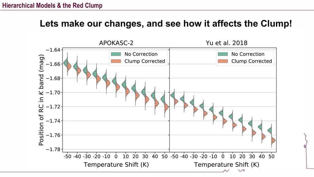 Hierarchical Models & the Red Clump !8 Lets mak...
