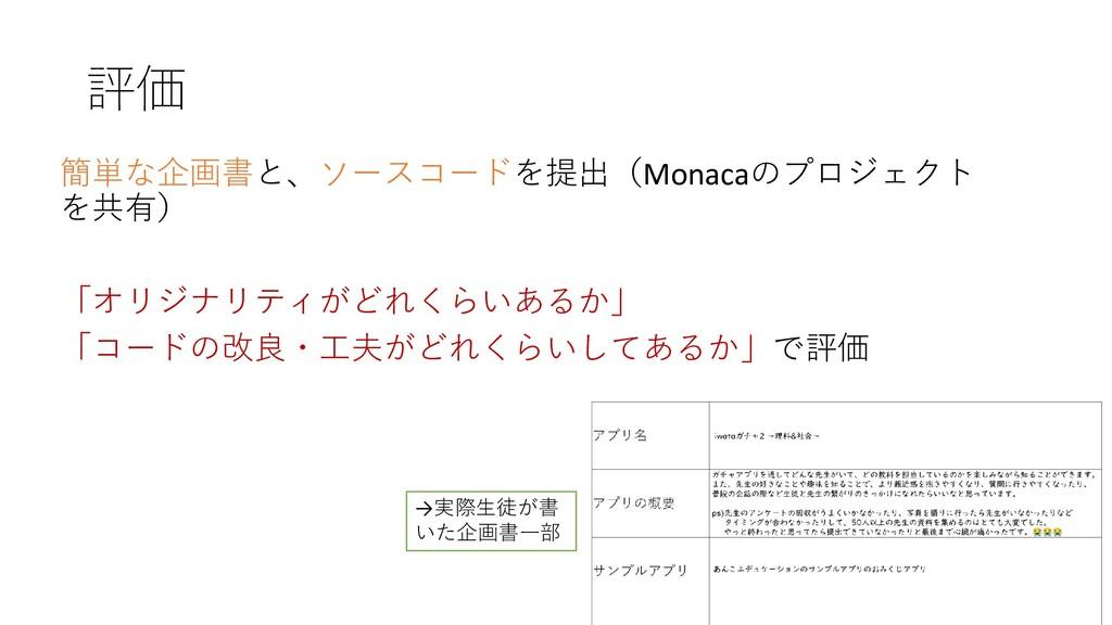 評価 簡単な企画書と、ソースコードを提出(Monacaのプロジェクト を共有) 「オリジナリテ...