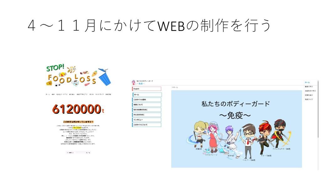 4~11月にかけてWEBの制作を行う