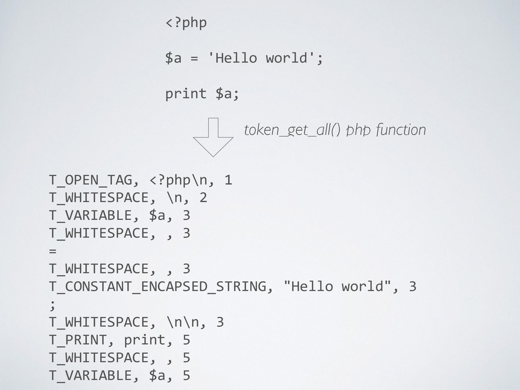T_OPEN_TAG, <?php\n, 1 T_WHITESPACE, \n, 2 T_VA...
