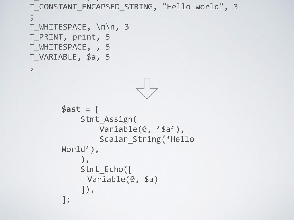 "T_CONSTANT_ENCAPSED_STRING, ""Hello world"", 3 ; ..."