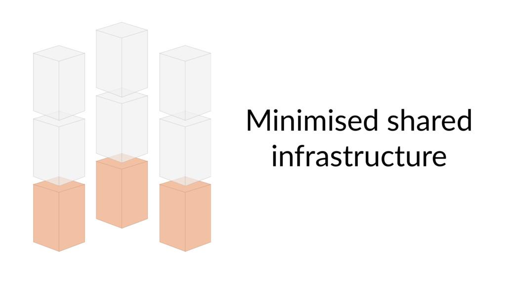 Minimised shared infrastructure