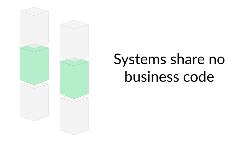 Systems share no business code