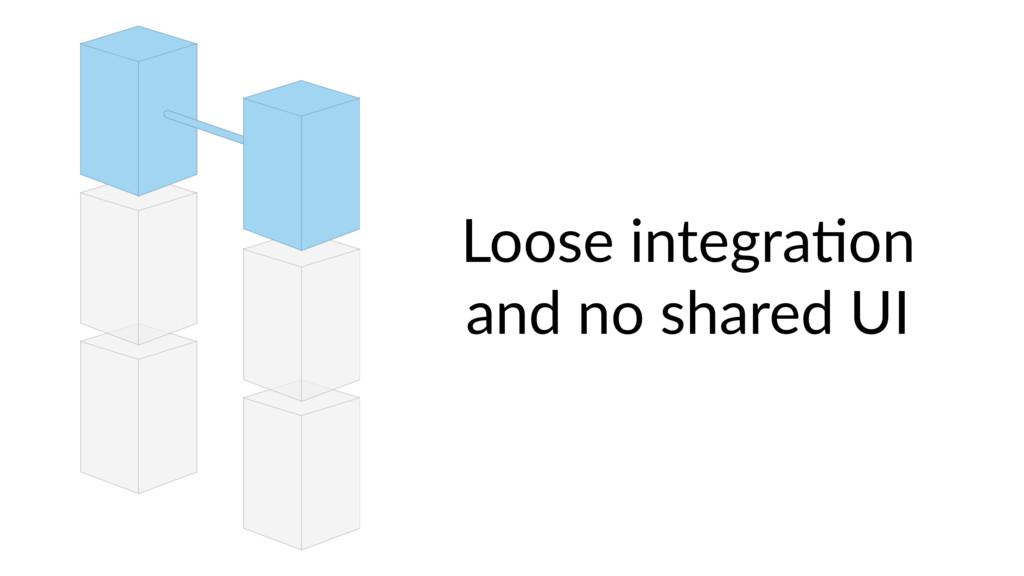 Loose integra9on and no shared UI