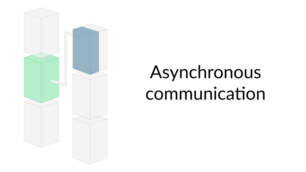 Asynchronous communica9on