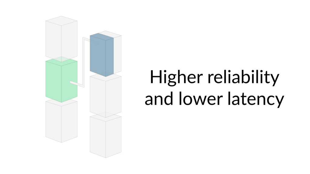 Higher reliability and lower latency
