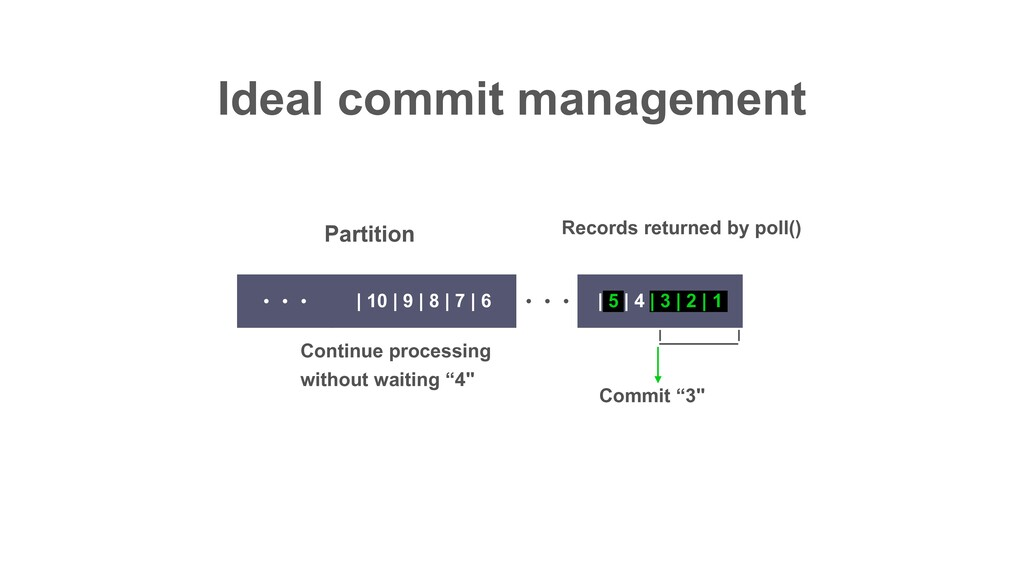 Ideal commit management Continue processing wit...
