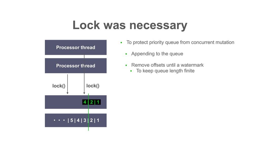 Lock was necessary 4 | 2 | 1 Processor thread P...