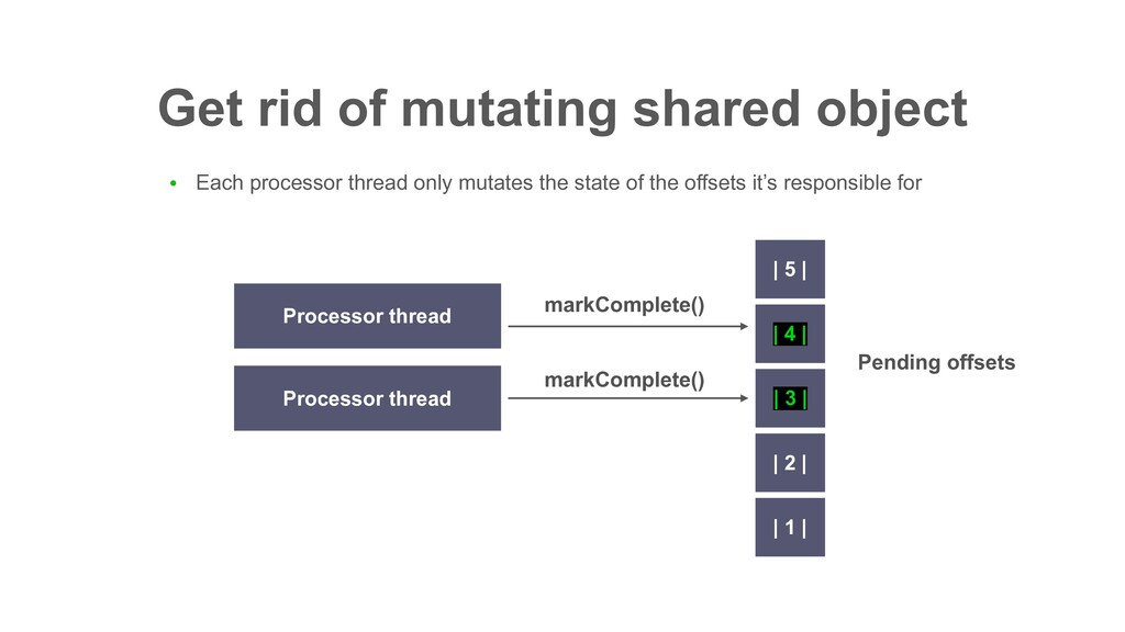Get rid of mutating shared object ● Each proces...