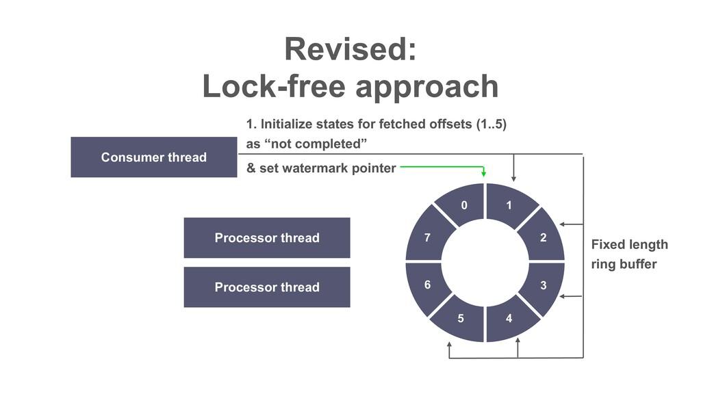 Revised: Lock-free approach Consumer thread Pr...