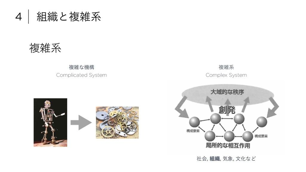 4 ৫ͱෳܥ ෳܥ Complicated System Complex System ...