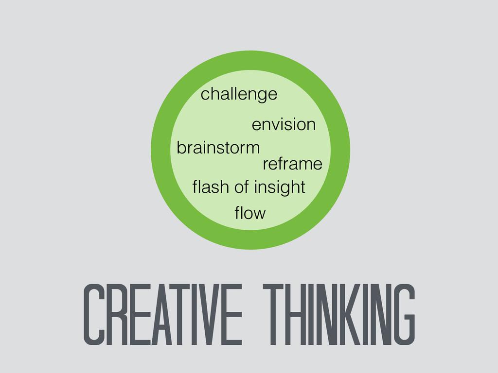 Creative Thinking brainstorm challenge reframe ...